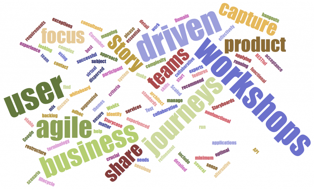 Workshop Word Cloud